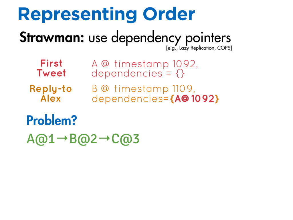 Strawman: use dependency pointers Problem? Firs...