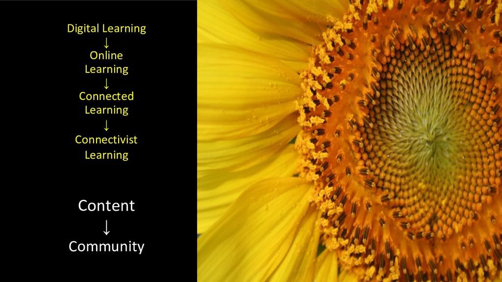 Content ↓ Community Digital Learning ↓ Online L...