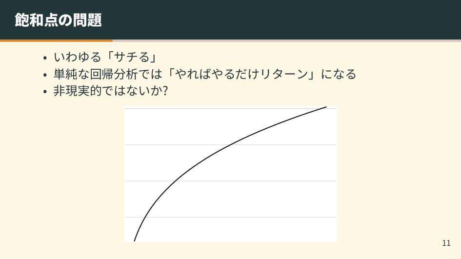 飽和点の問題 • いわゆる「サチる」 • 単純な回帰分析では「やればやるだけリターン」になる ...