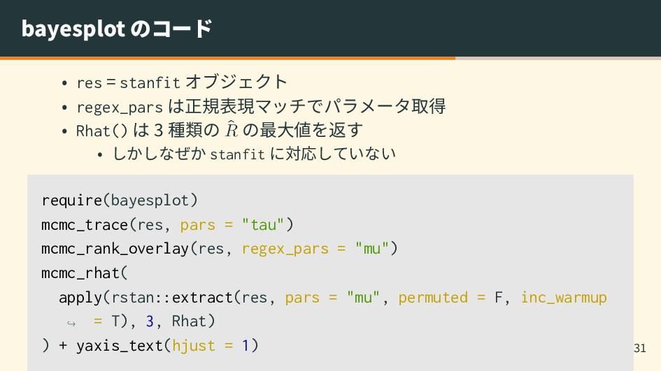 bayesplot のコード • res = stanfit オブジェクト • regex_p...