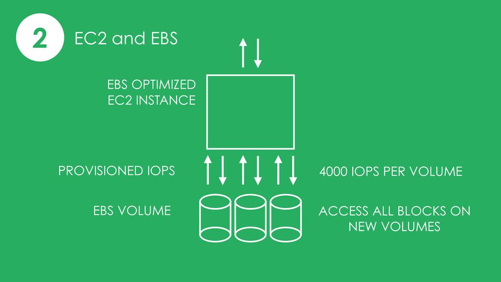 2 EC2 and EBS EBS OPTIMIZED EC2 INSTANCE EBS VO...