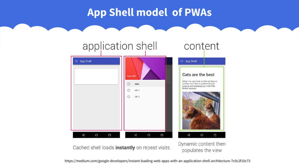 App Shell model of PWAs https://medium.com/goog...