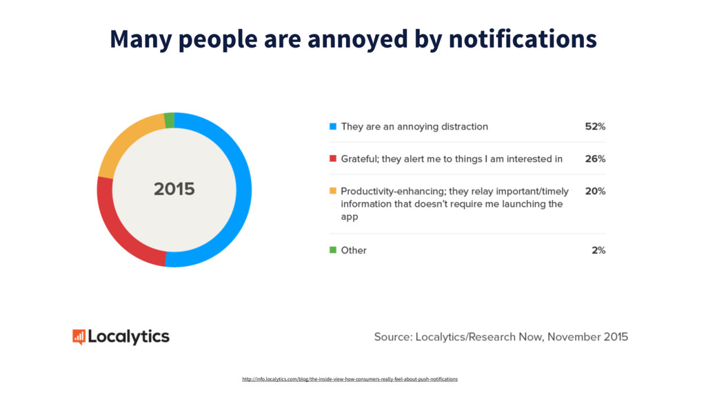 Many people are annoyed by notifications http:/...