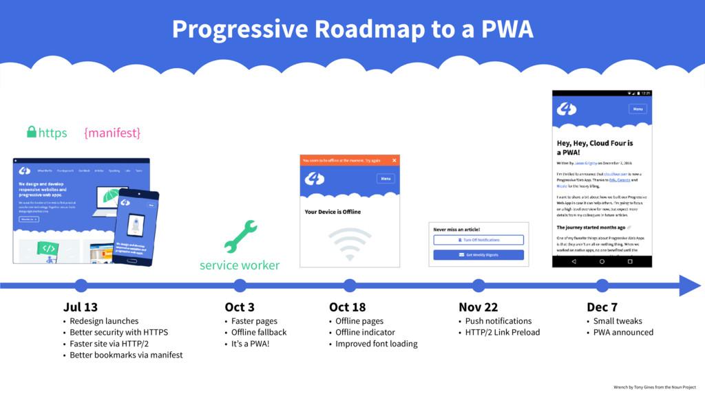 Progressive Roadmap to a PWA {manifest} https J...