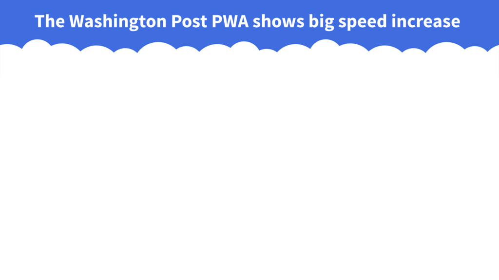The Washington Post PWA shows big speed increase