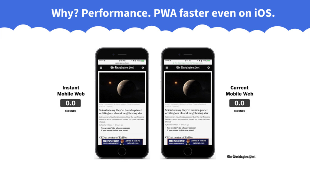 Why? Performance. PWA faster even on iOS.