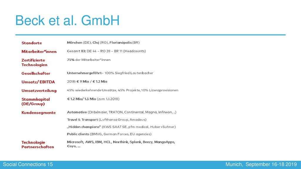 Social Connections 15 Munich, September 16-18 2...