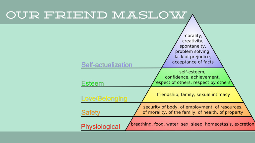 Our friend maslow