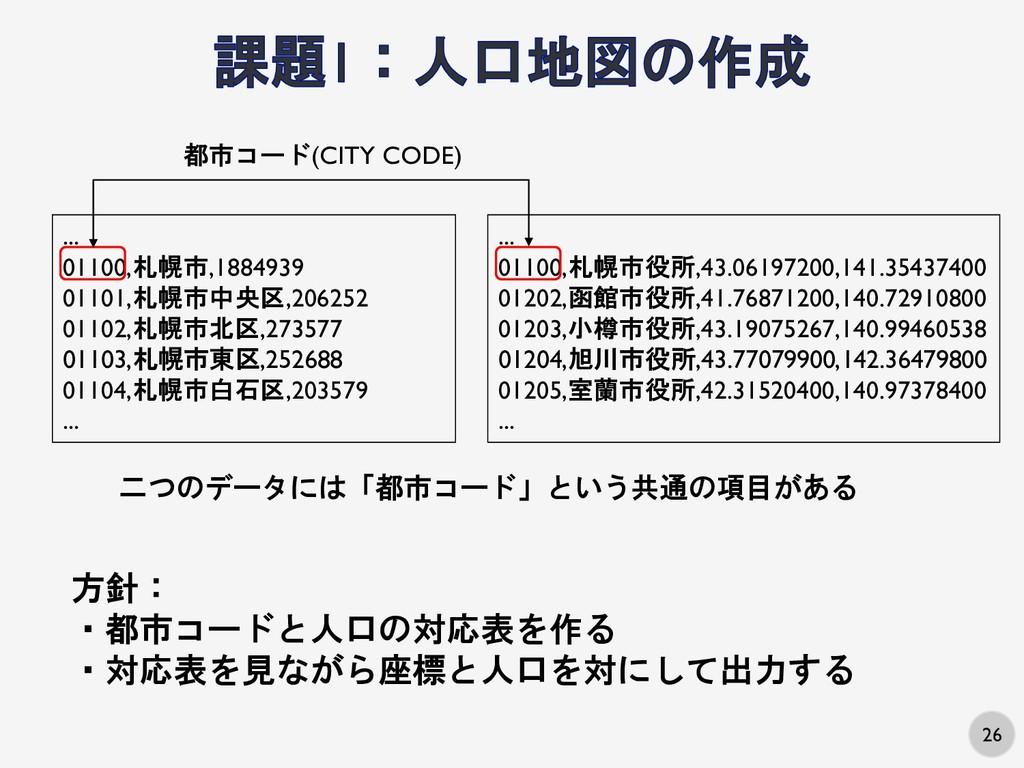 26 ... 01100,札幌市,1884939 01101,札幌市中央区,206252 01...