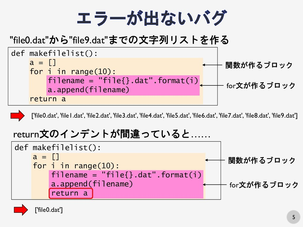 """5 """"file0.dat""""から""""file9.dat""""までの文字列リストを作る def make..."""