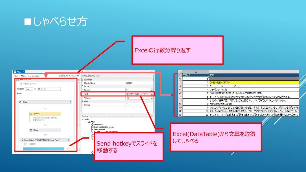 ■しゃべらせ方 Excelの行数分繰り返す Excel(DataTable)から文章を取得 し...