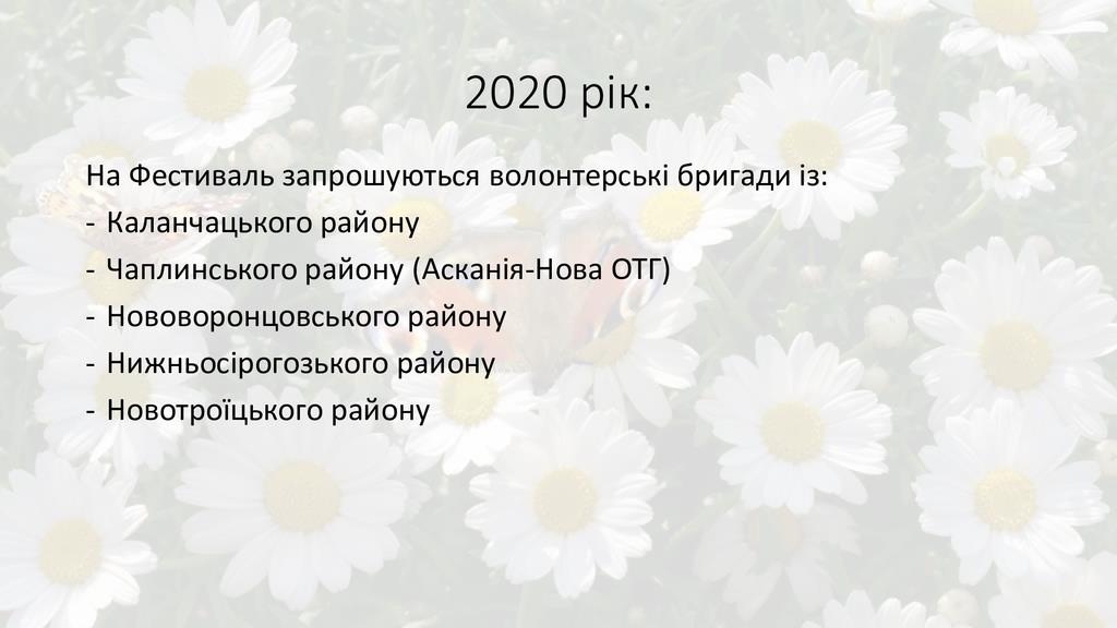 2020 рік: На Фестиваль запрошуються волонтерськ...