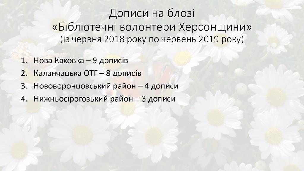 Дописи на блозі «Бібліотечні волонтери Херсонщи...