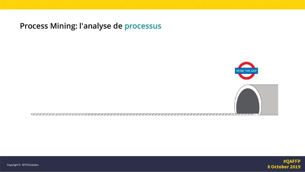 Process Mining: l'analyse de processus Copyrigh...