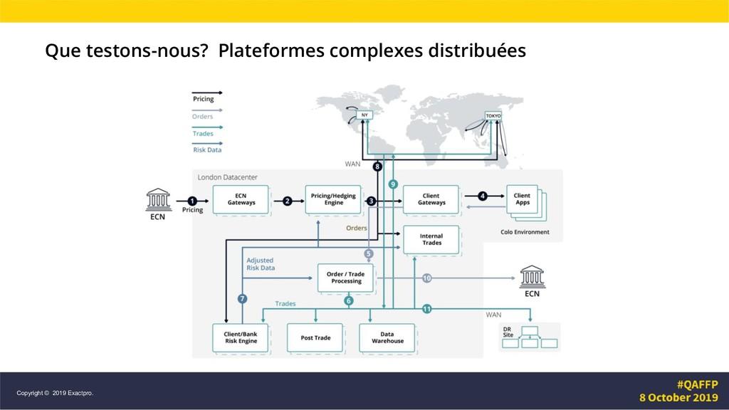 Que testons-nous? Plateformes complexes distrib...