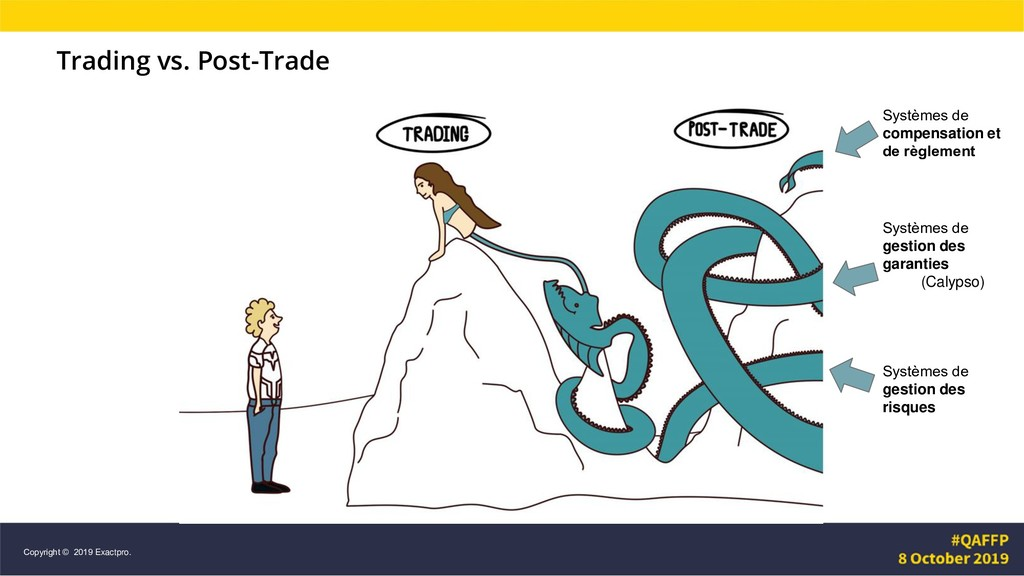 Trading vs. Post-Trade Copyright © 2019 Exactpr...