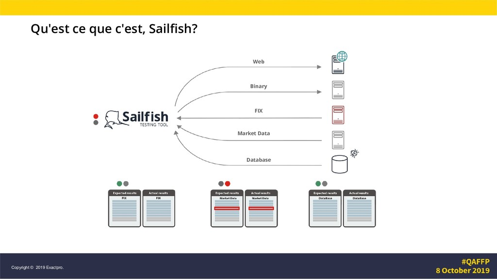Qu'est ce que c'est, Sailfish? Web Binary FIX M...