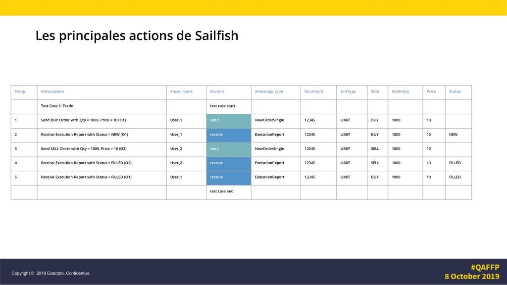 Les principales actions de Sailfish #step #desc...