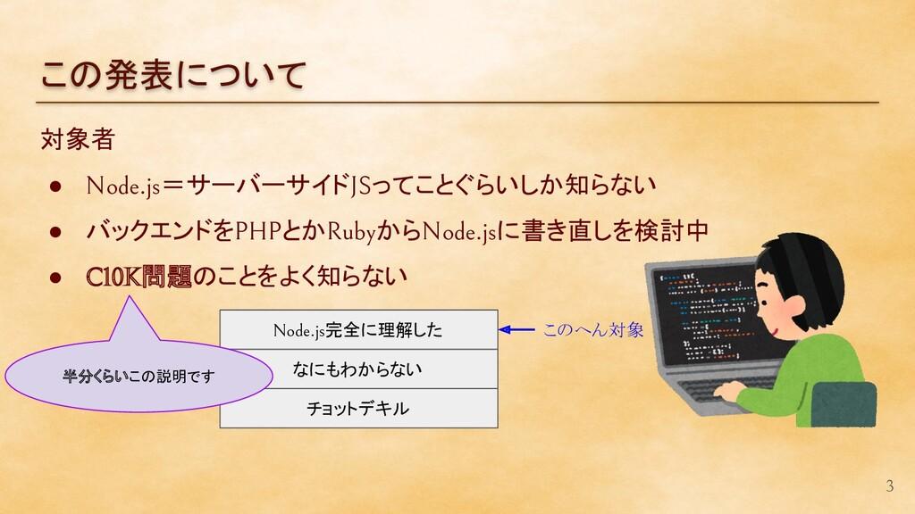 この発表について 対象者 ● Node.js=サーバーサイドJSってことぐらいしか知らない ●...