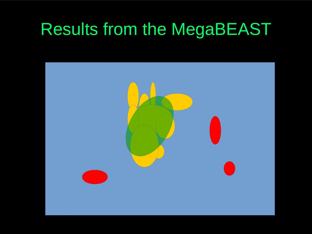 Results from the MegaBEAST