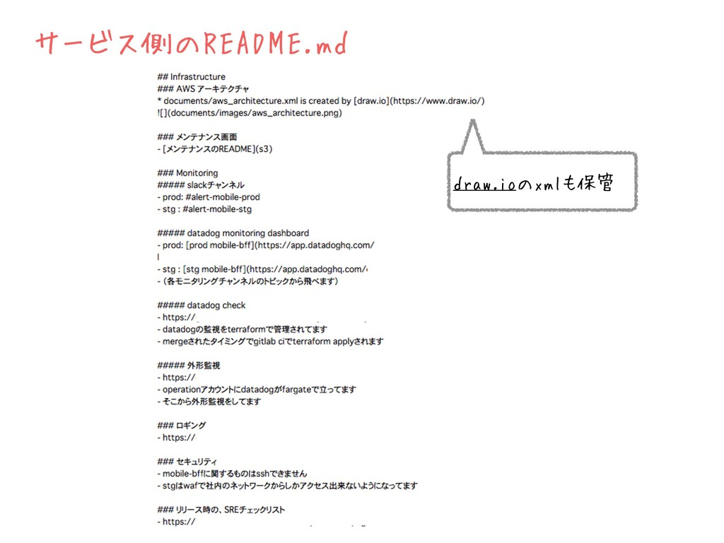 サービス側のREADME.md draw.ioのxmlも保管