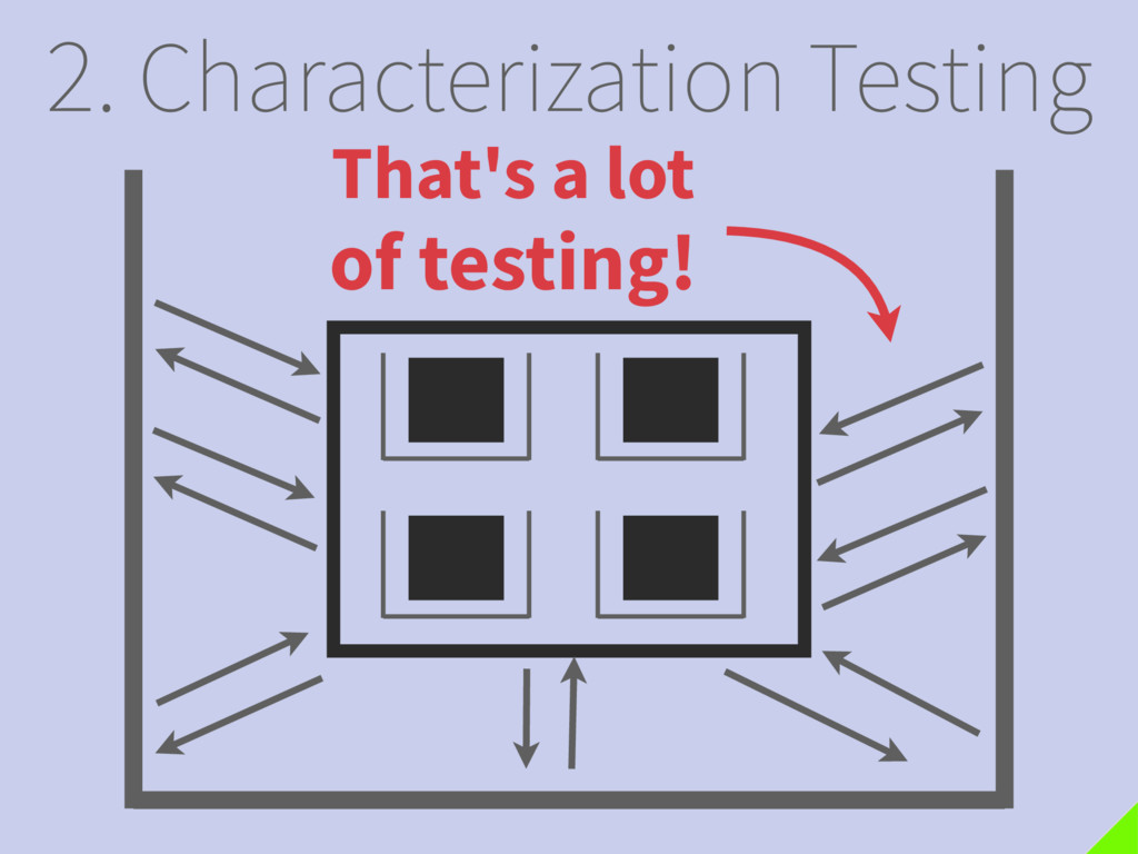 2. Characterization Testing That's a lot of tes...