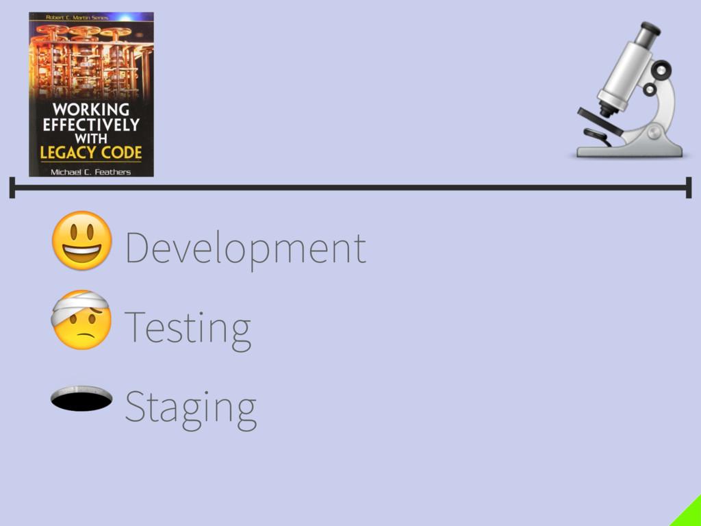 Development Testing Staging