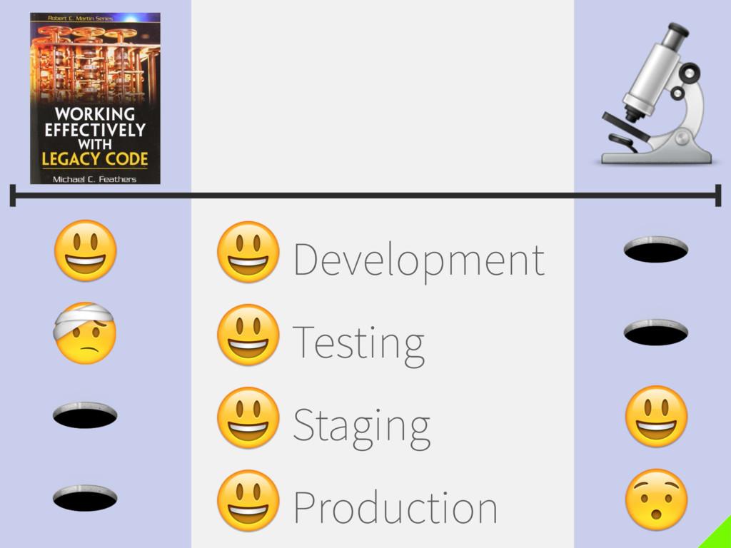 Development Testing Staging Production De Te St...