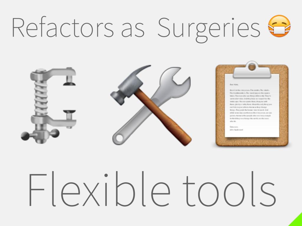 Refactors as Surgeries  Flexible tools