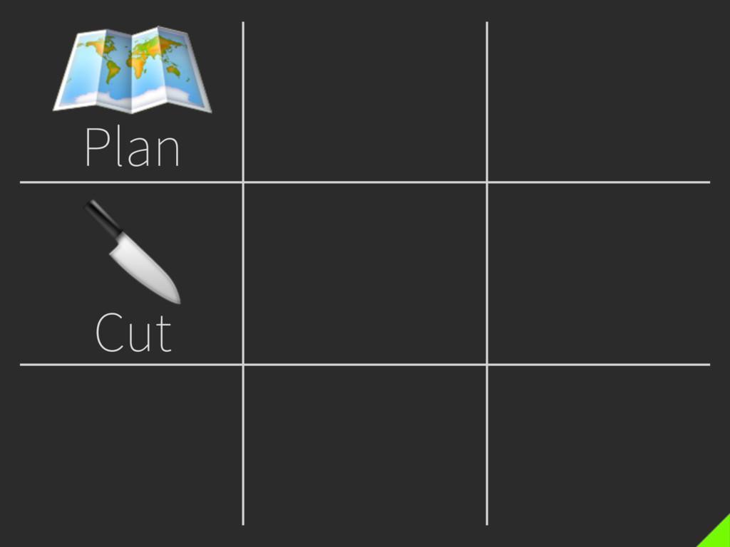 Plan  Cut