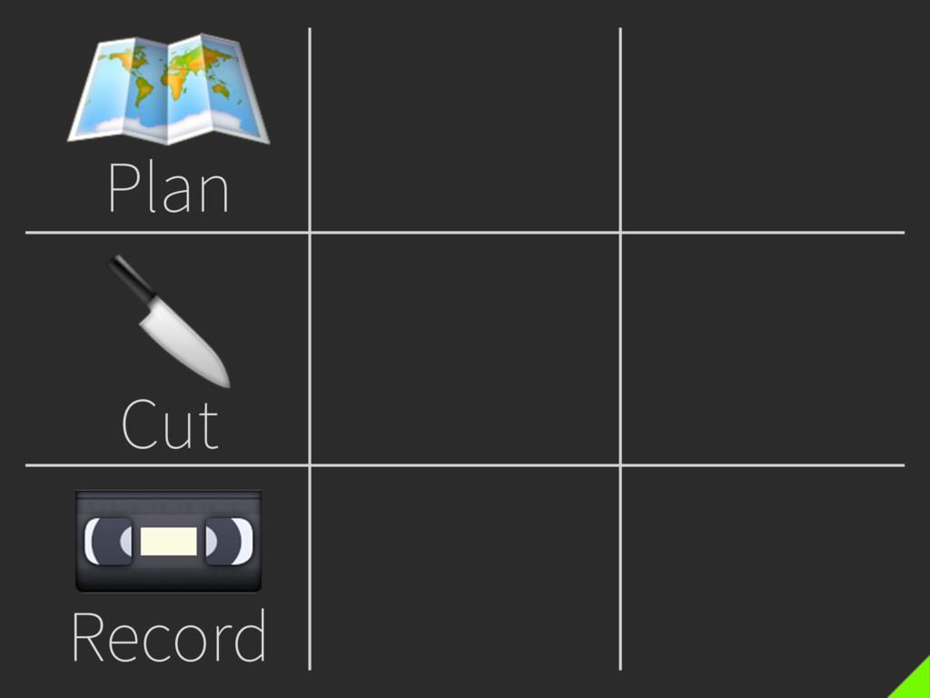 Plan  Cut  Record