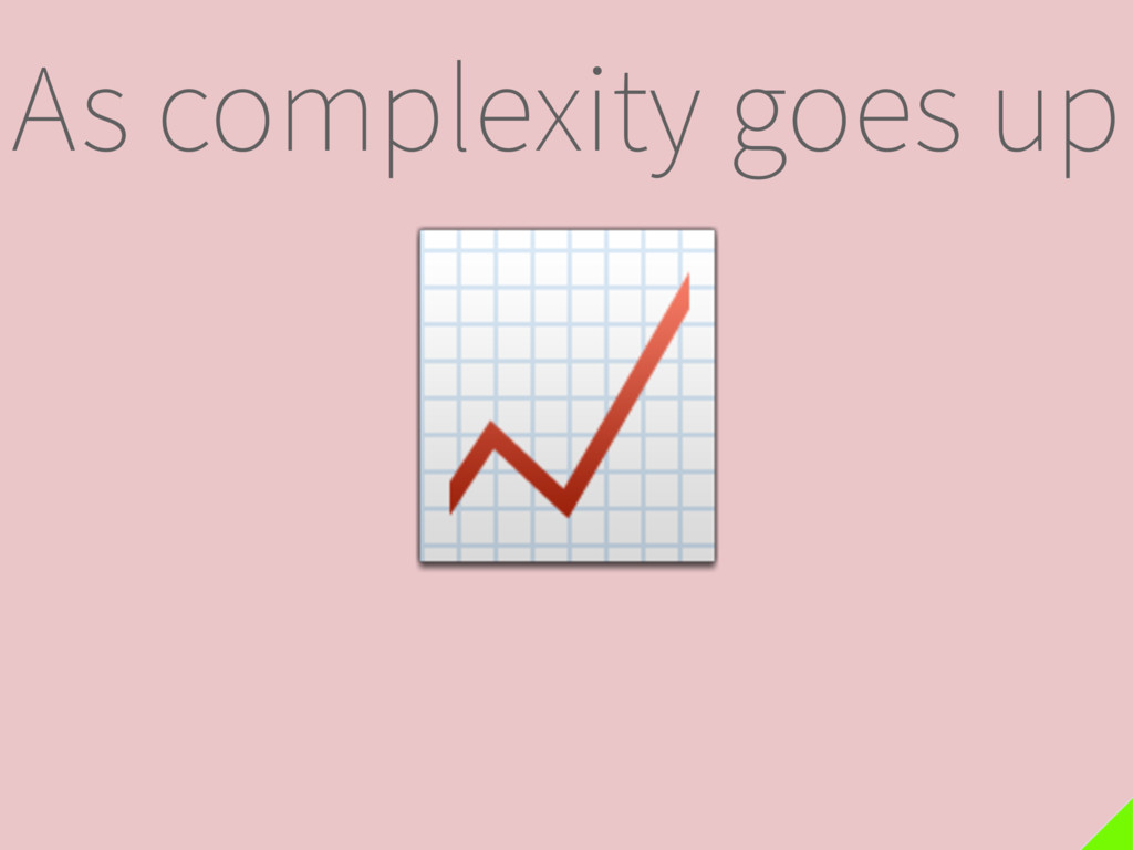 As complexity goes up