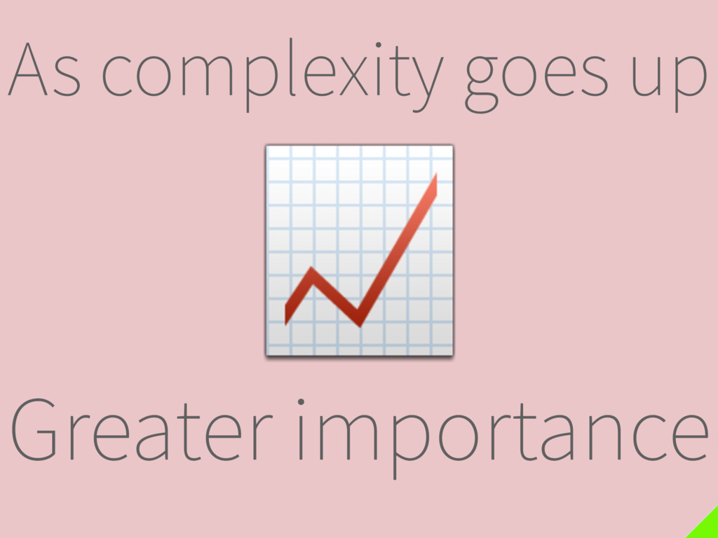 As complexity goes up  Greater importance