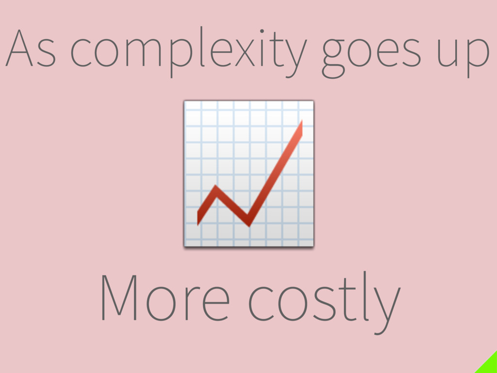 As complexity goes up  More costly