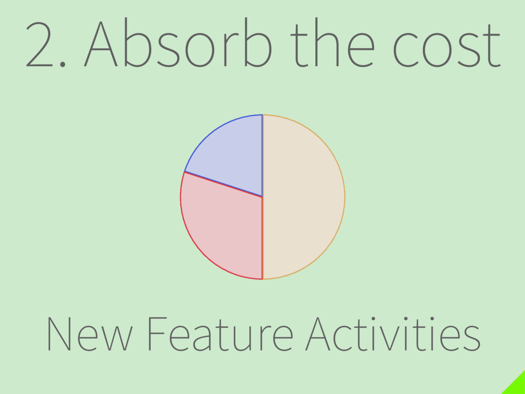 2. Absorb the cost New Feature Activities