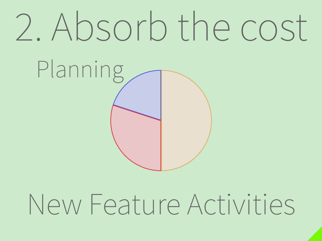 2. Absorb the cost Planning New Feature Activit...