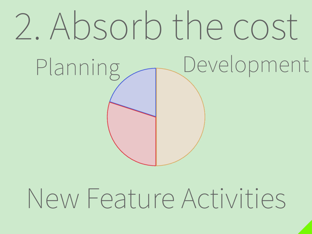 2. Absorb the cost Development Planning New Fea...