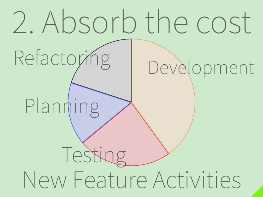 2. Absorb the cost Development Testing Planning...