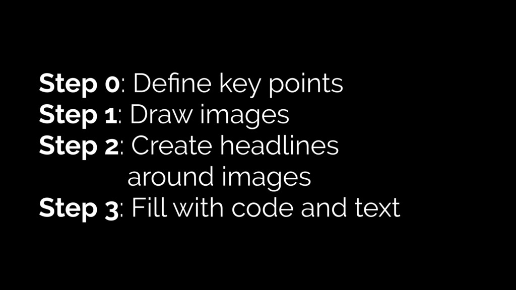 Step 0: Define key points Step 1: Draw images St...