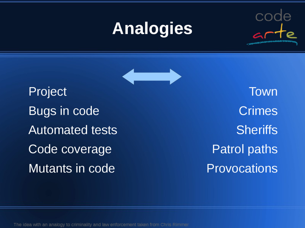 Analogies Project Bugs in code Automated tests ...