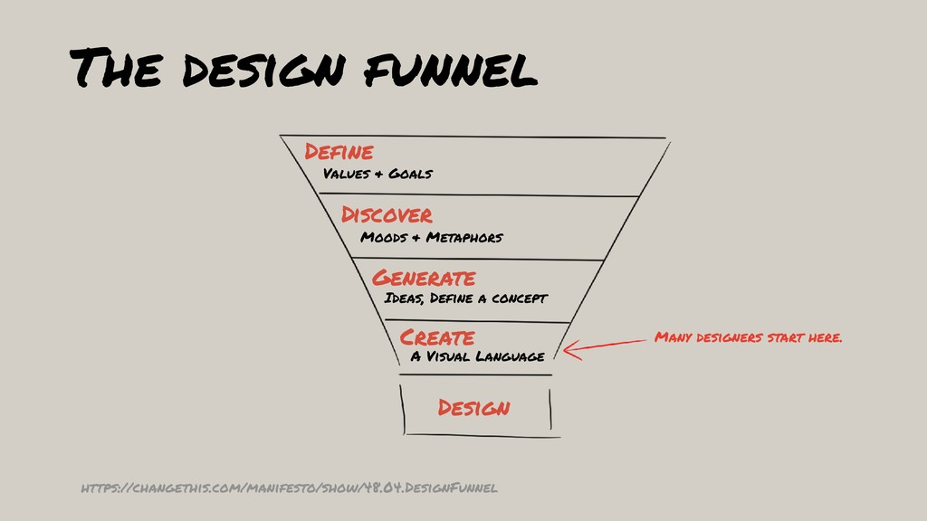 The design funnel https://changethis.com/manife...
