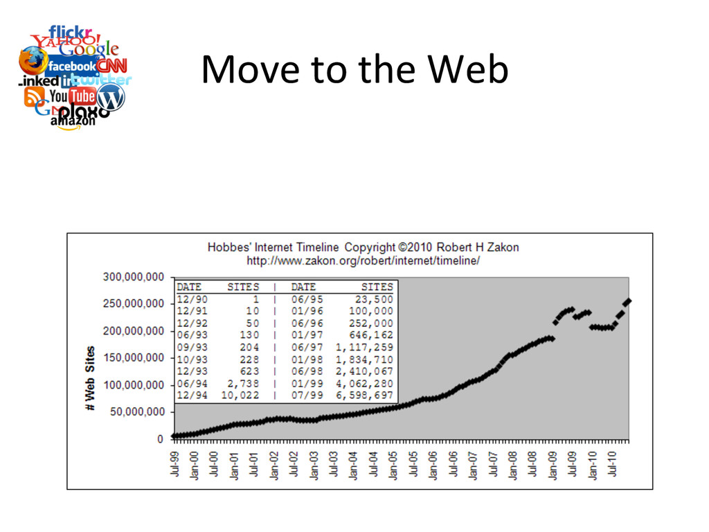 Move to the Web