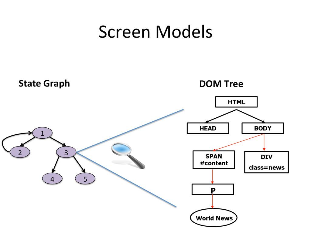 Screen Models  State Graph  HEAD DI...
