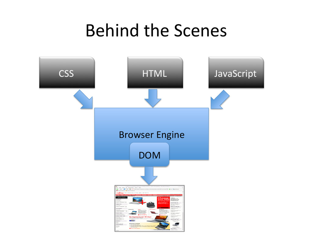 Behind the Scenes  Browser Engine...