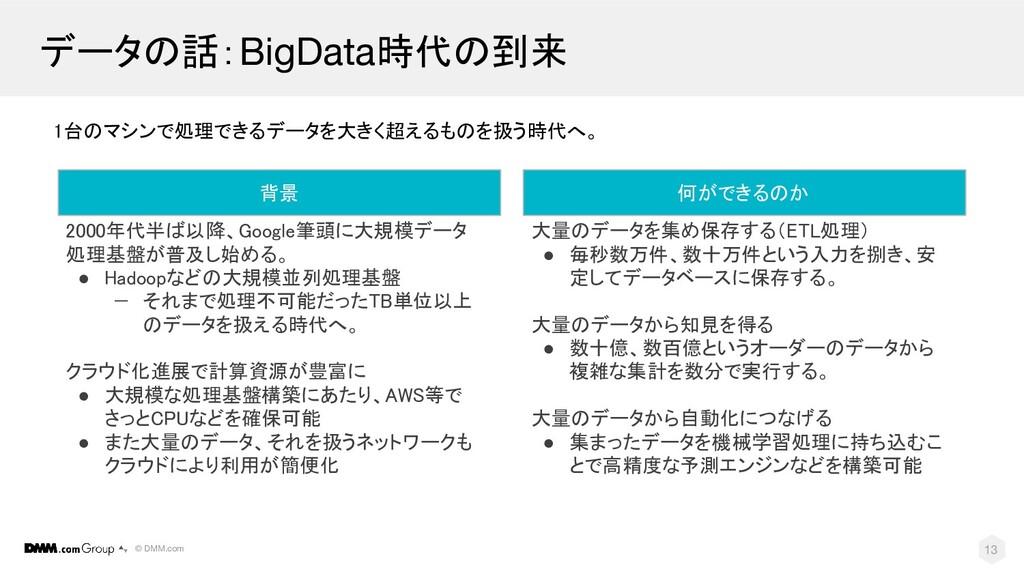© DMM.com データの話:BigData時代の到来 13 1台のマシンで処理できるデータ...