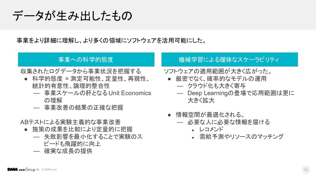 © DMM.com データが生み出したもの 14 事業をより詳細に理解し、より多くの領域にソフ...