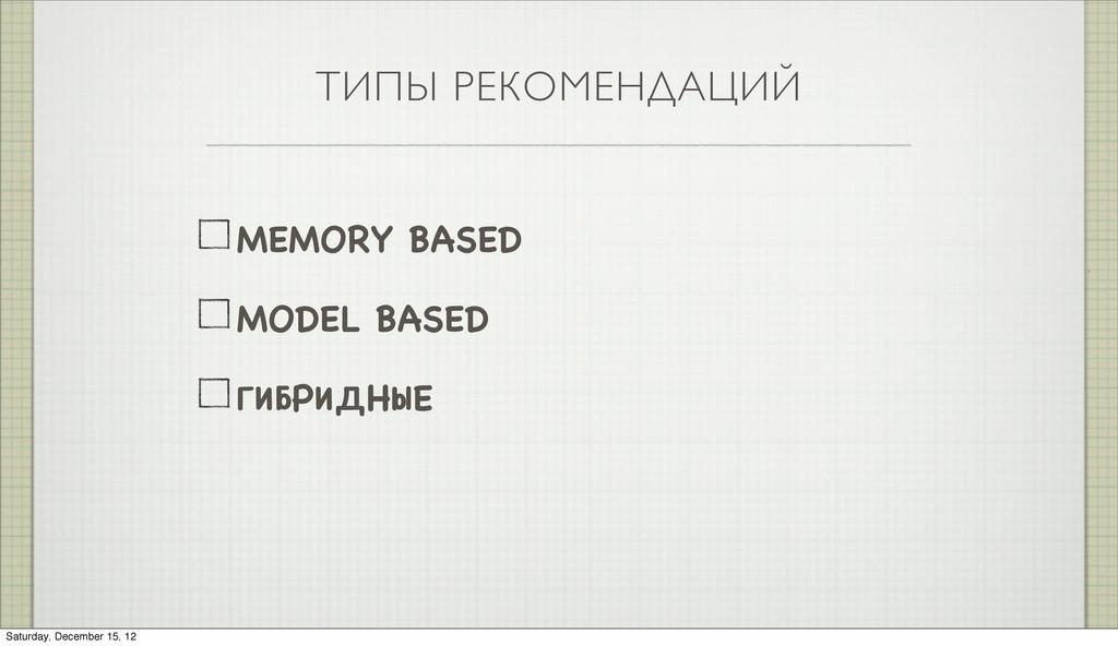 MEMORY BASED MODEL BASED ГИБРИДНЫЕ ТИПЫ РЕКОМЕН...