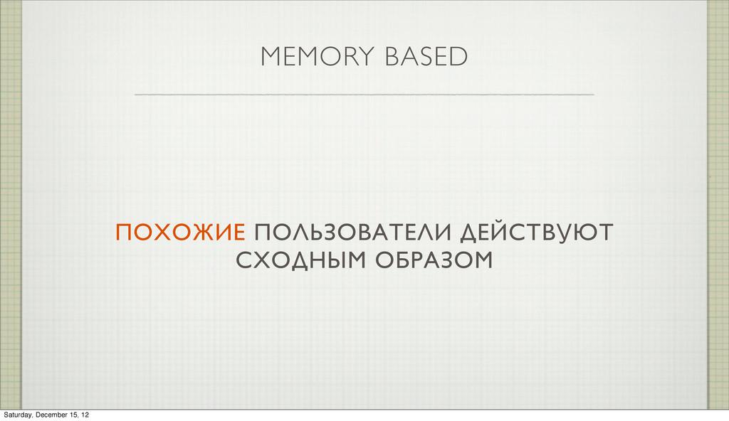 MEMORY BASED ПОХОЖИЕ ПОЛЬЗОВАТЕЛИ ДЕЙСТВУЮТ СХО...
