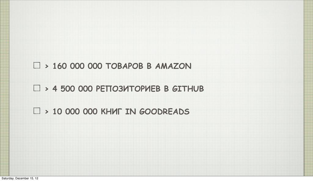 > 160 000 000 ТОВАРОВ В AMAZON > 4 500 000 РЕПО...