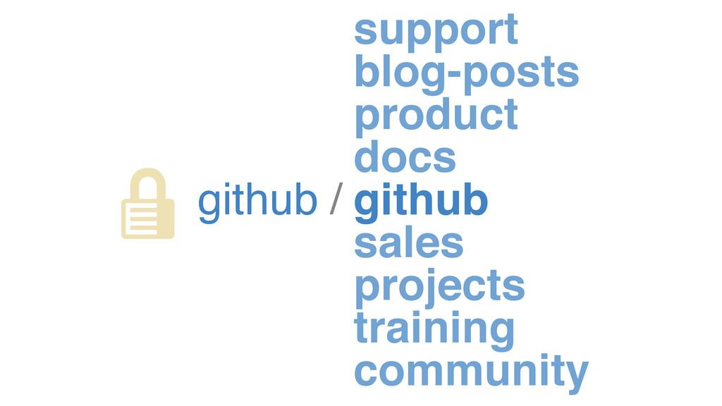 github support blog-posts product docs github s...